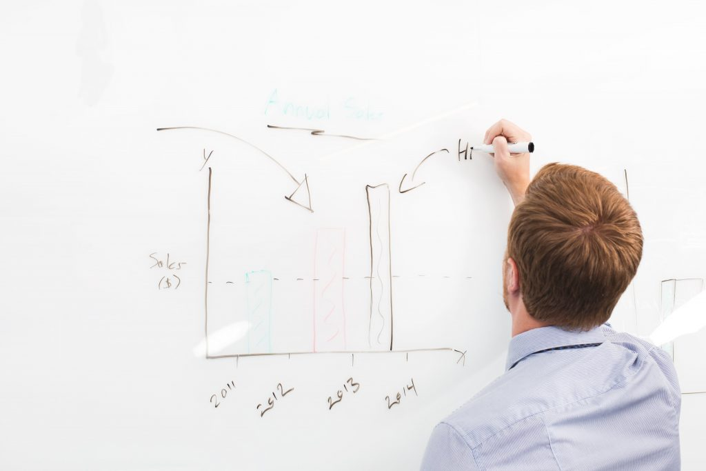 Developing your forecasts